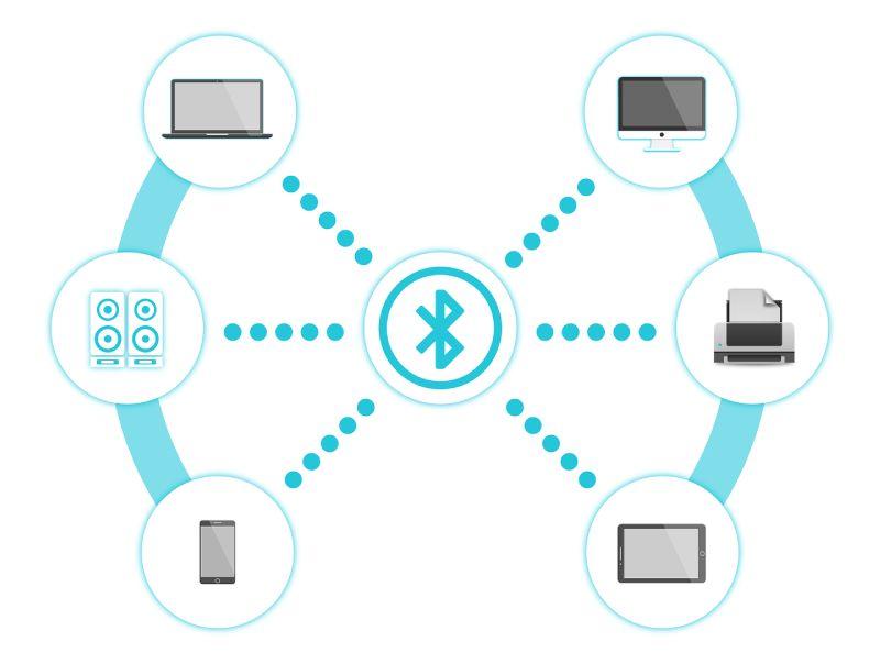 A2DP Bluetooth