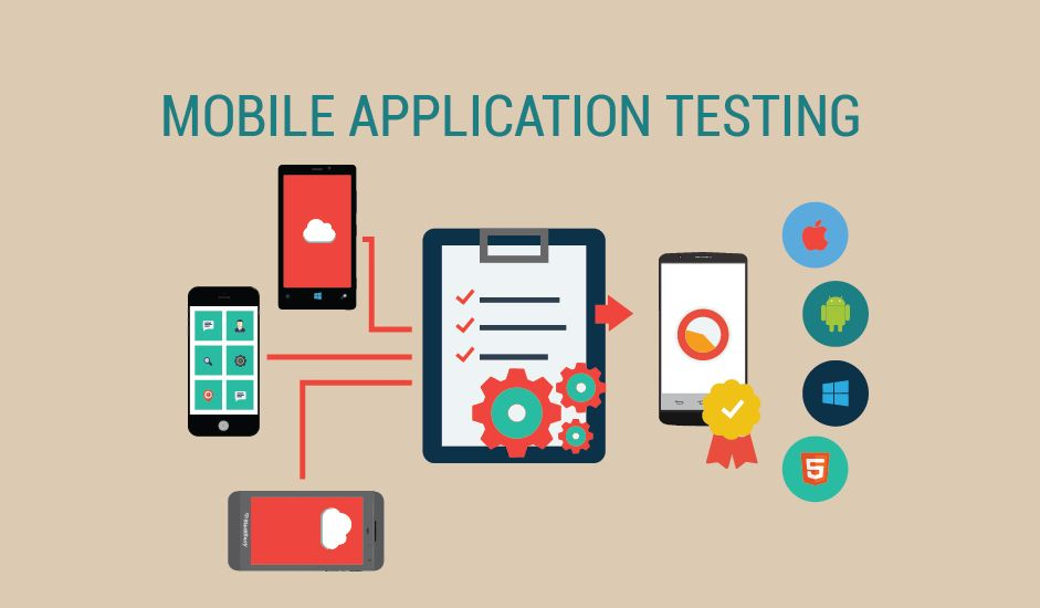 10 Types of Mobile App Testing And Approaches